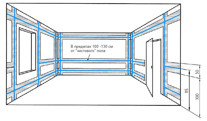 din 18015 3. Black Bedroom Furniture Sets. Home Design Ideas